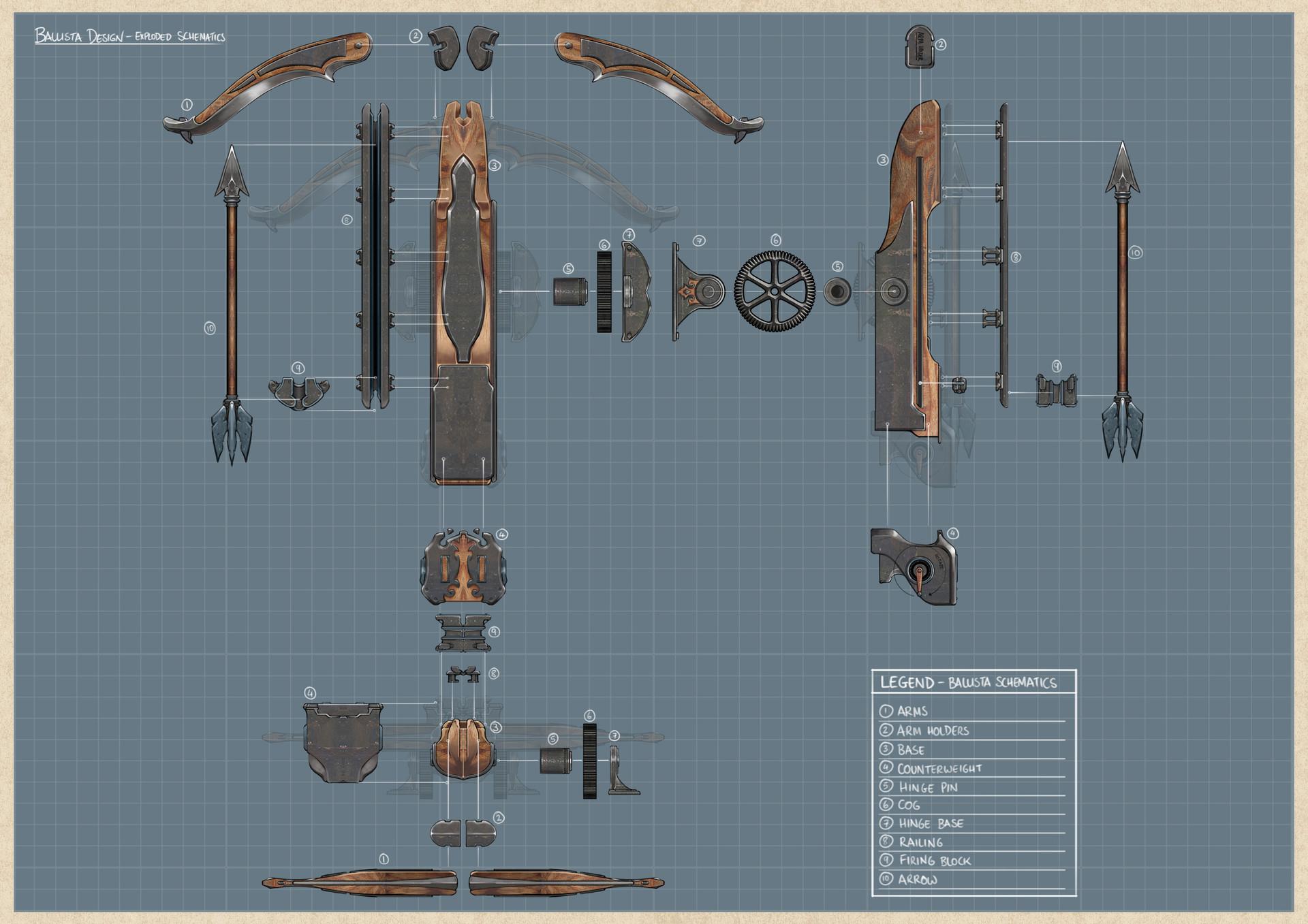 Tudor Morris - Ballista on castle schematics, firearms schematics, catapult schematics, cannon schematics, rocket schematics, weapon schematics, battleship schematics,