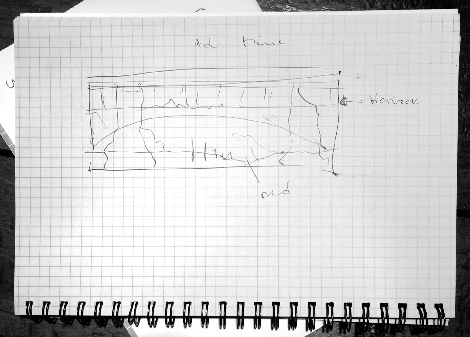 composition sketch