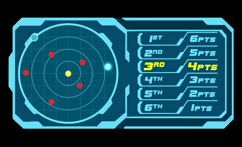 Battle mode HUD/Radar