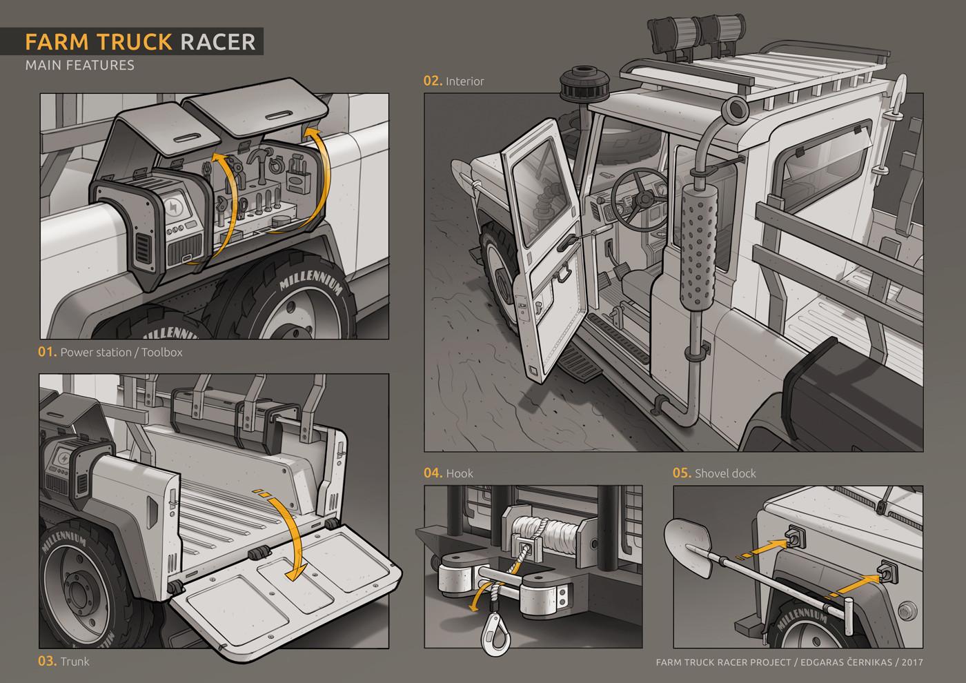 Edgaras cernikas farm truck racer ortho main features 1400x990
