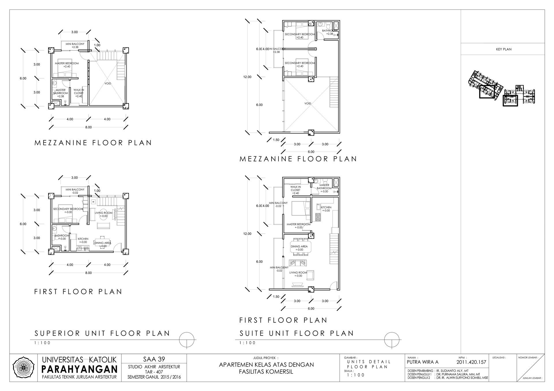 Putra wira adhiprajna 7 unit plans