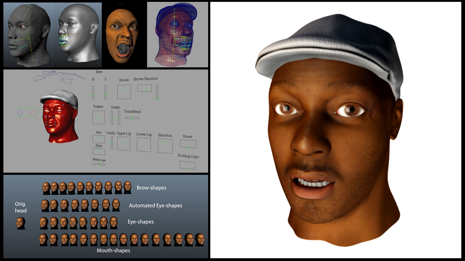 Face rigging and animation