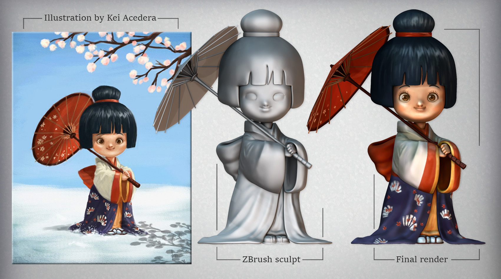 Concept by Kei Acedera