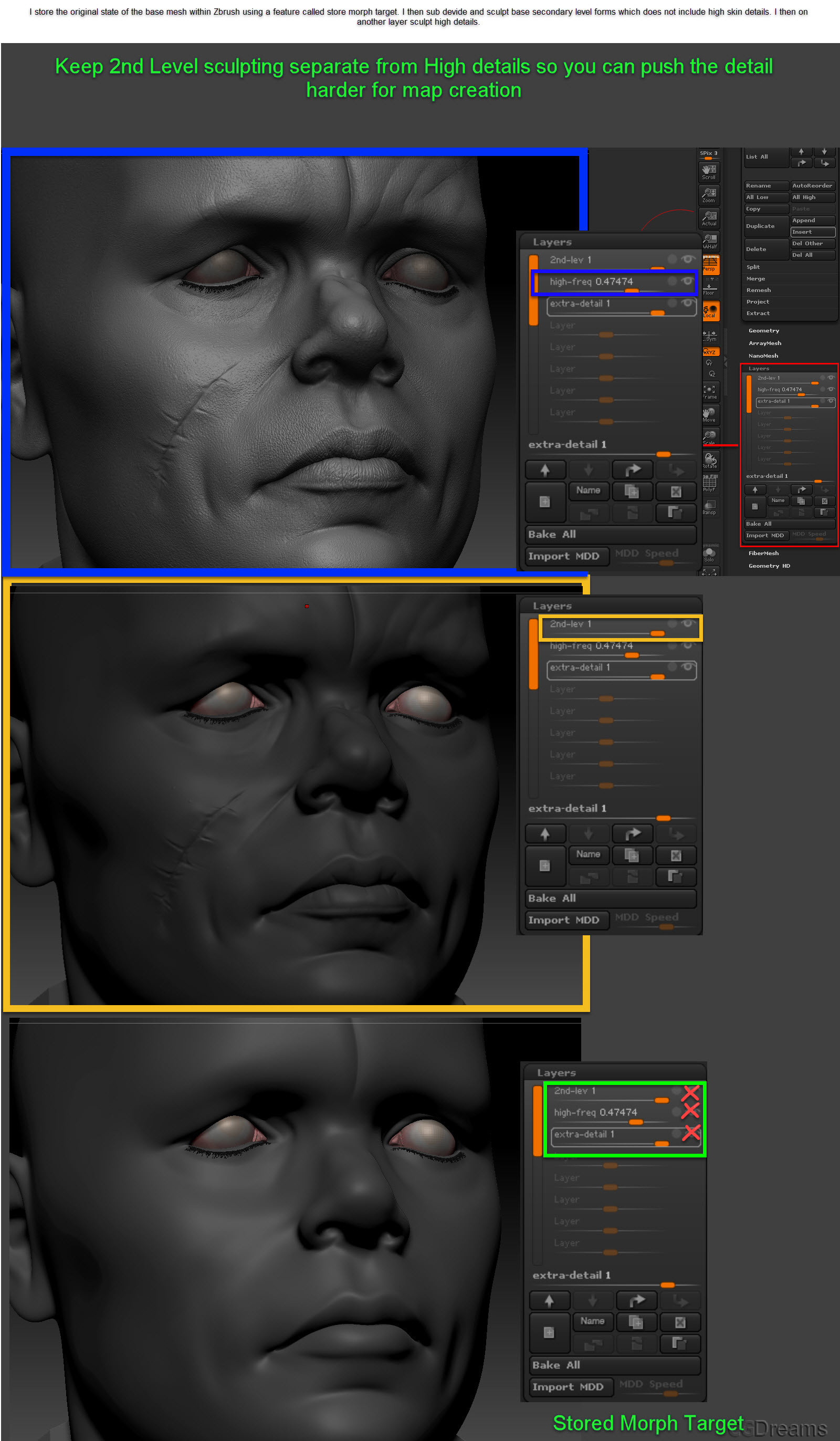 Zbrush Layers For More Control