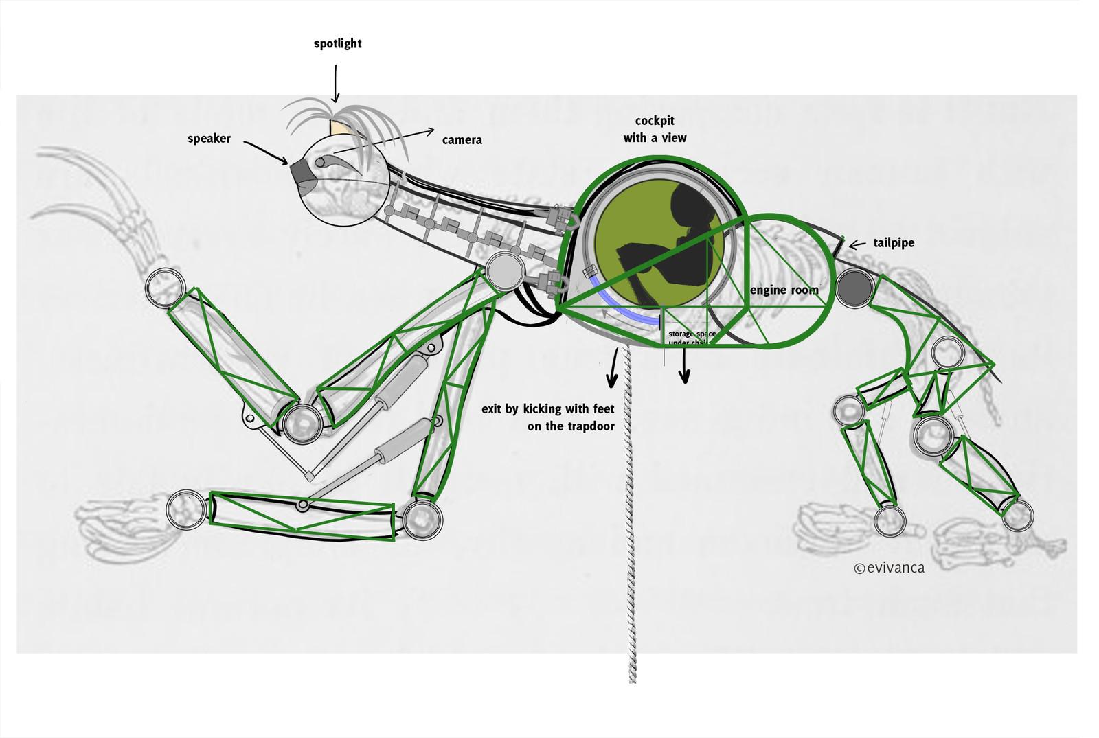 Bertil Bretel's custom-made vehicle - How it works