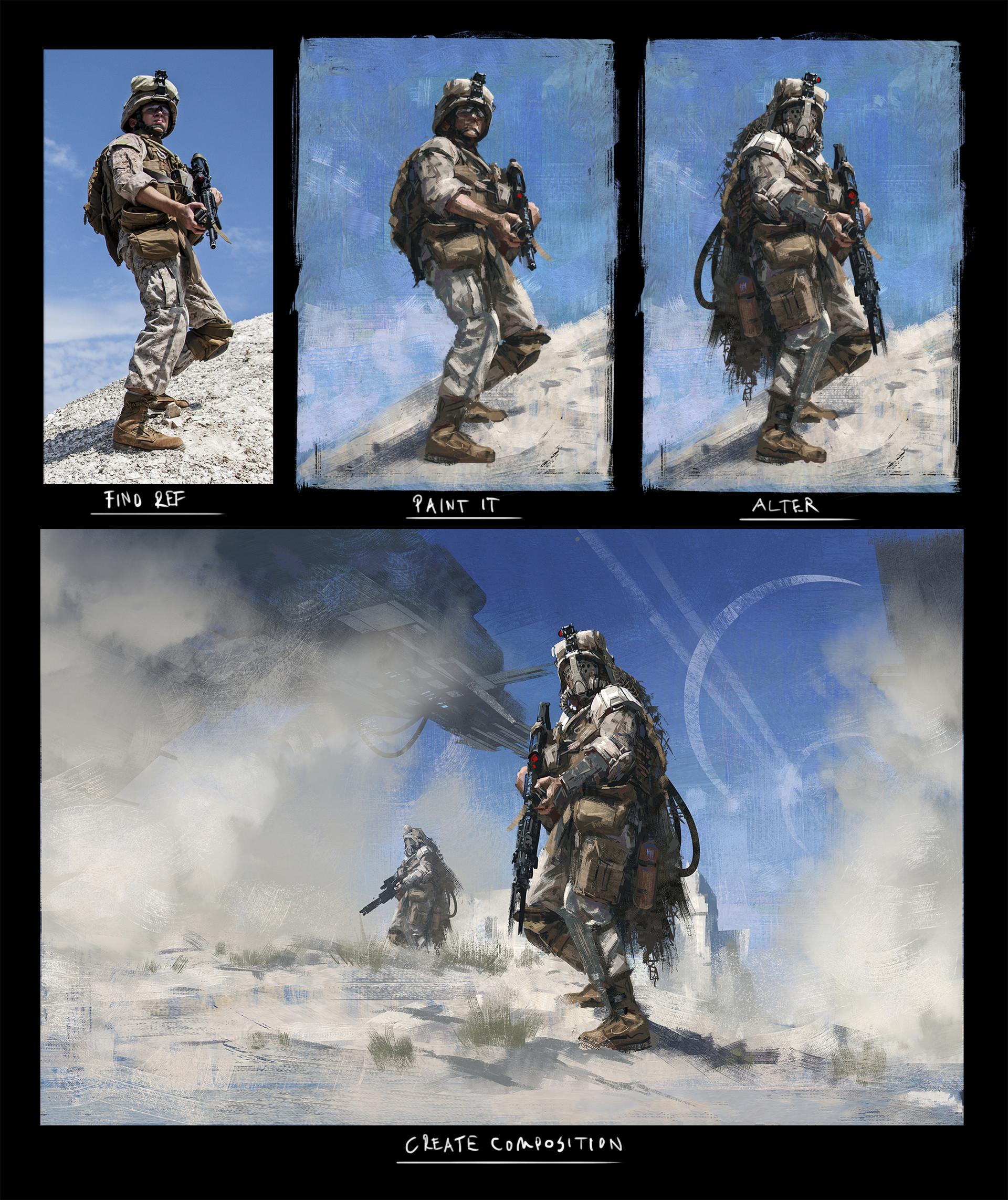 Joakim ericsson soldier sketch col