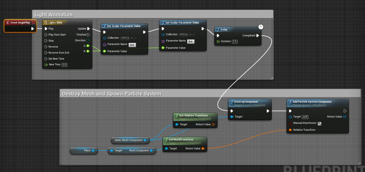 Blueprints for the c4 prop.