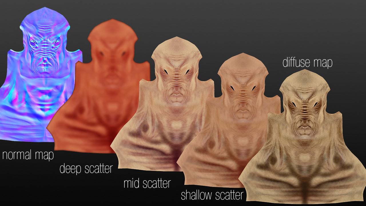 maps for Arnold's skinshader
