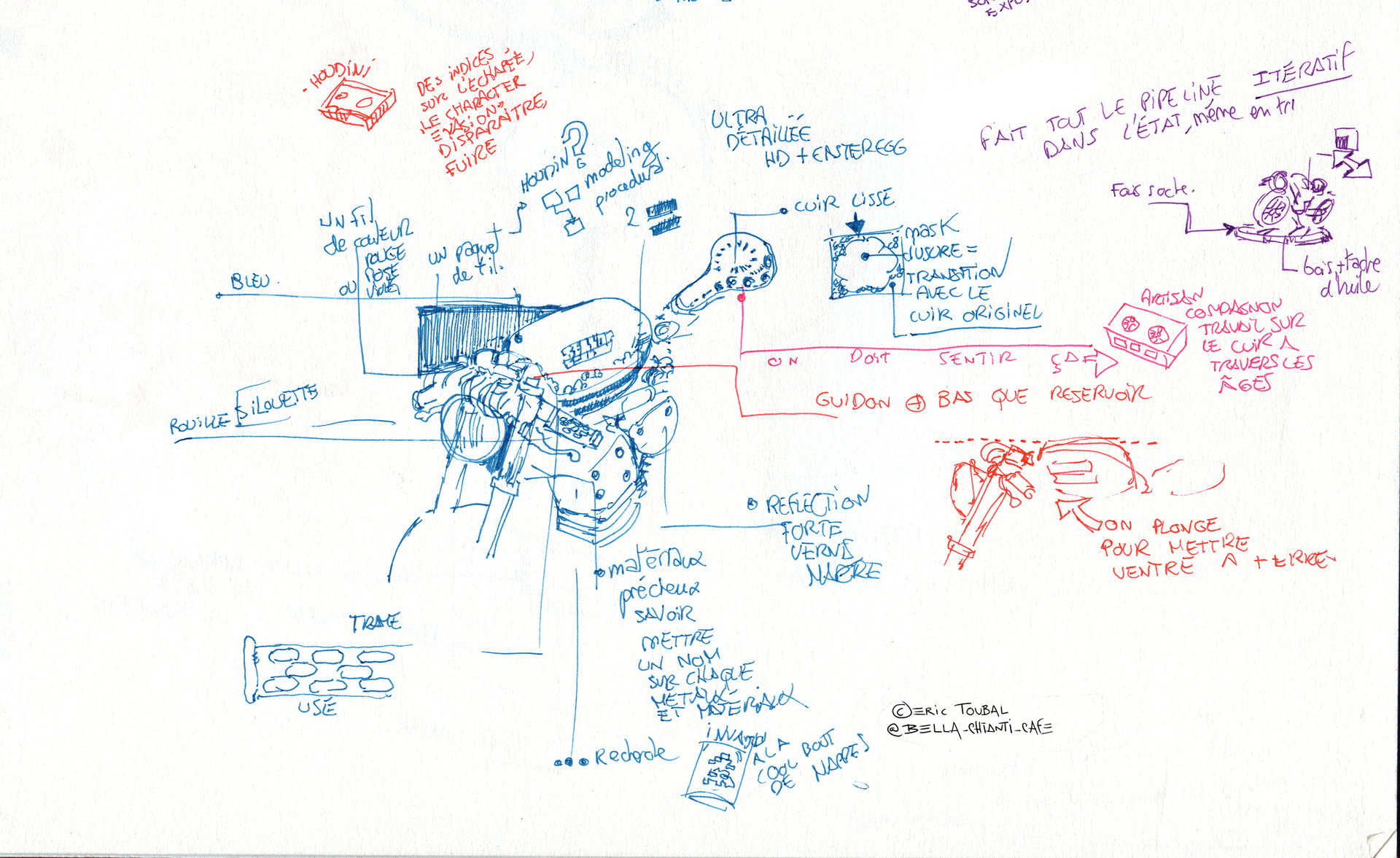 Artstation Caf Racer Eric Toubal Ural Wiring Diagram Study I Made To Transform The Bike In And Note For Texturing