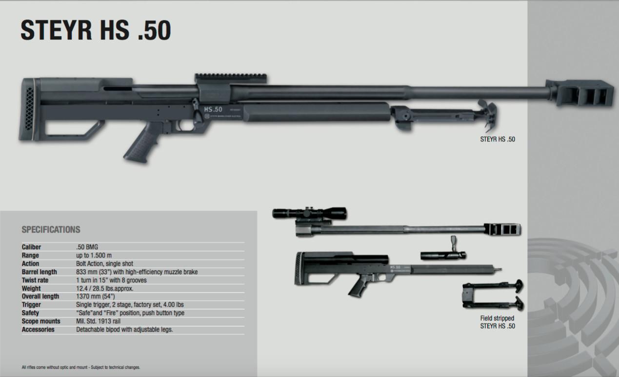 ArtStation - Sniper Rifle - Steyr HS  50 , Pedro E  Gonzalez