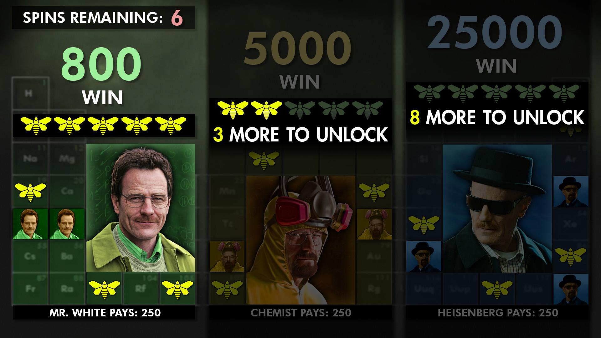 Heisenberg Bonus for Breaking Bad.