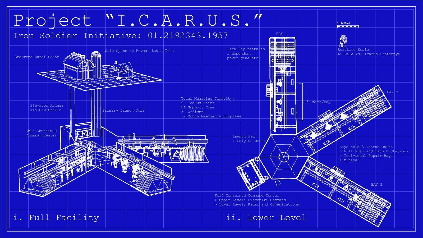 Dave colvinson blueprint projecticorus