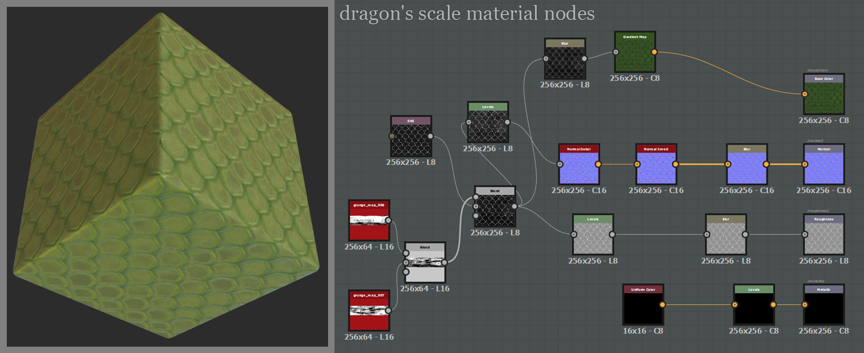 scale substance base material