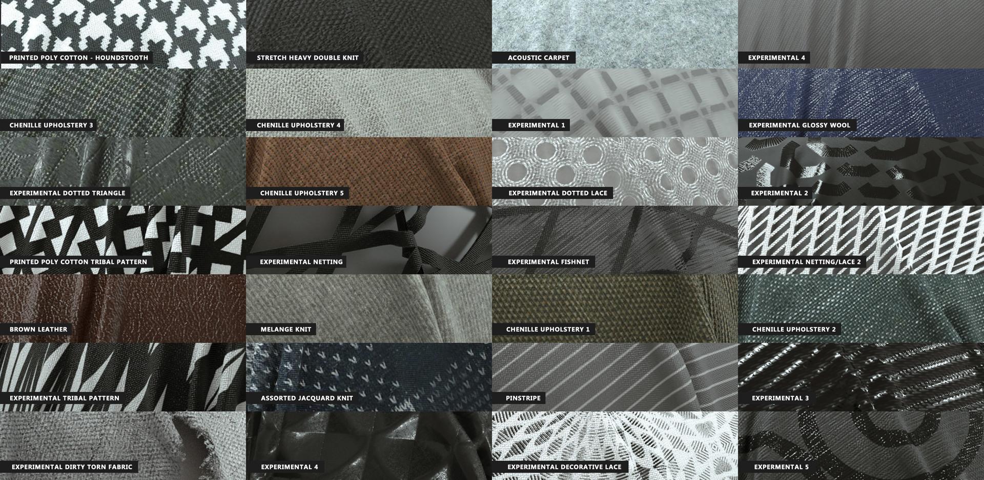 Travis davids fabricnames fabricpart2