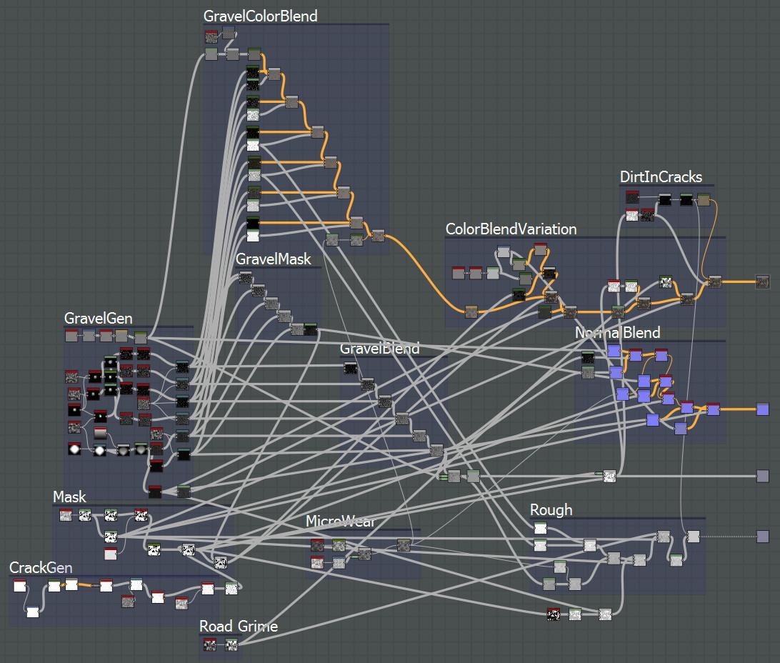 Alexander szopinski nodes