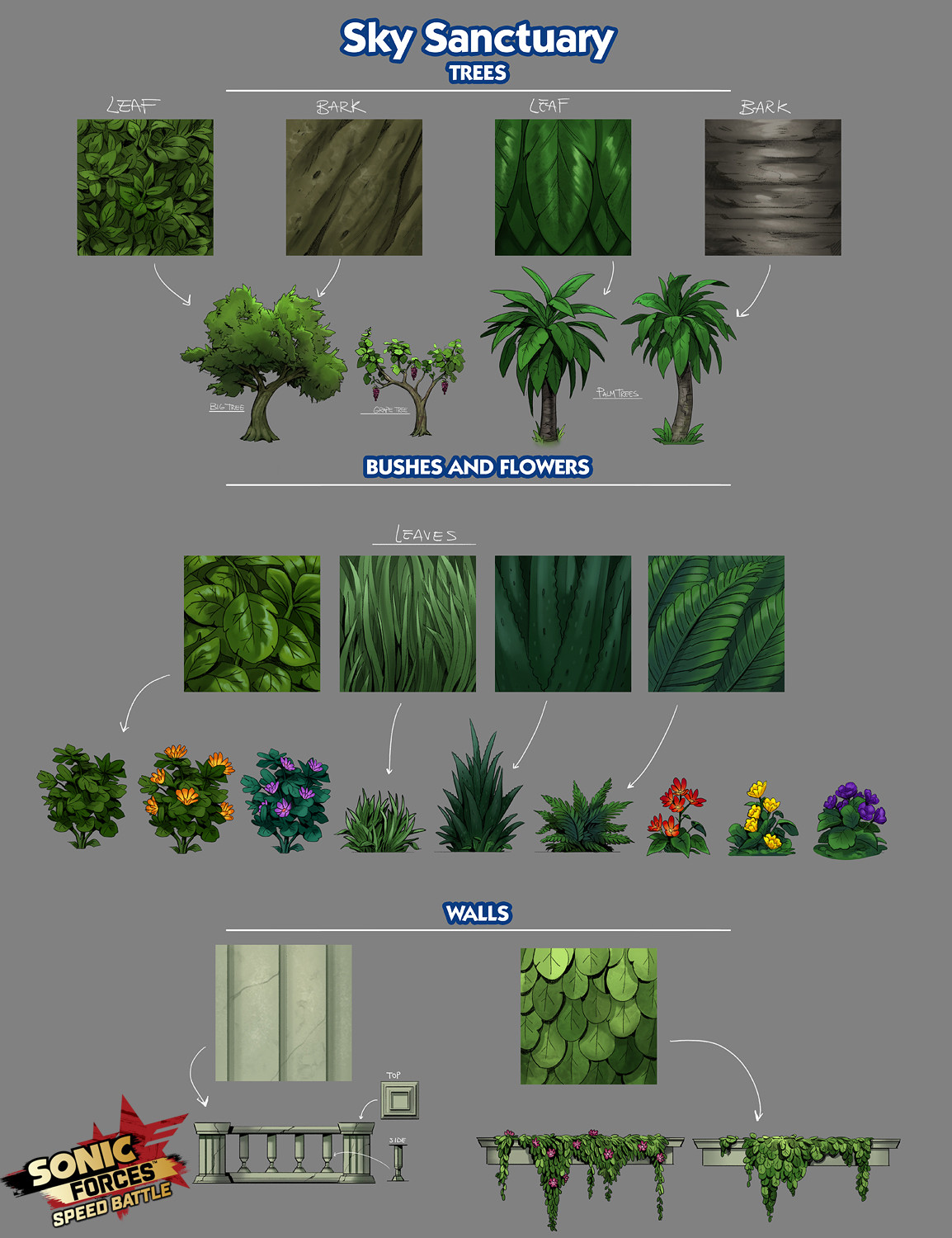 Sky Sanctuary Foliage and Texture Concepts for Sonic Forces: Speed Battle, Copyright SEGA 2017