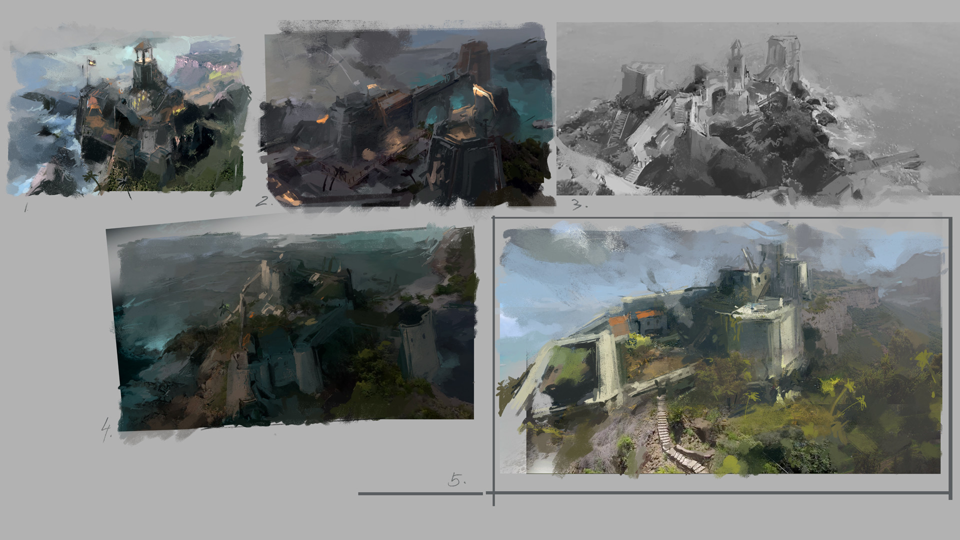 Sergey musin fort explorationsheet