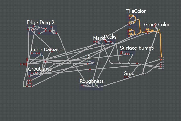 Daniel ketterman btile graph
