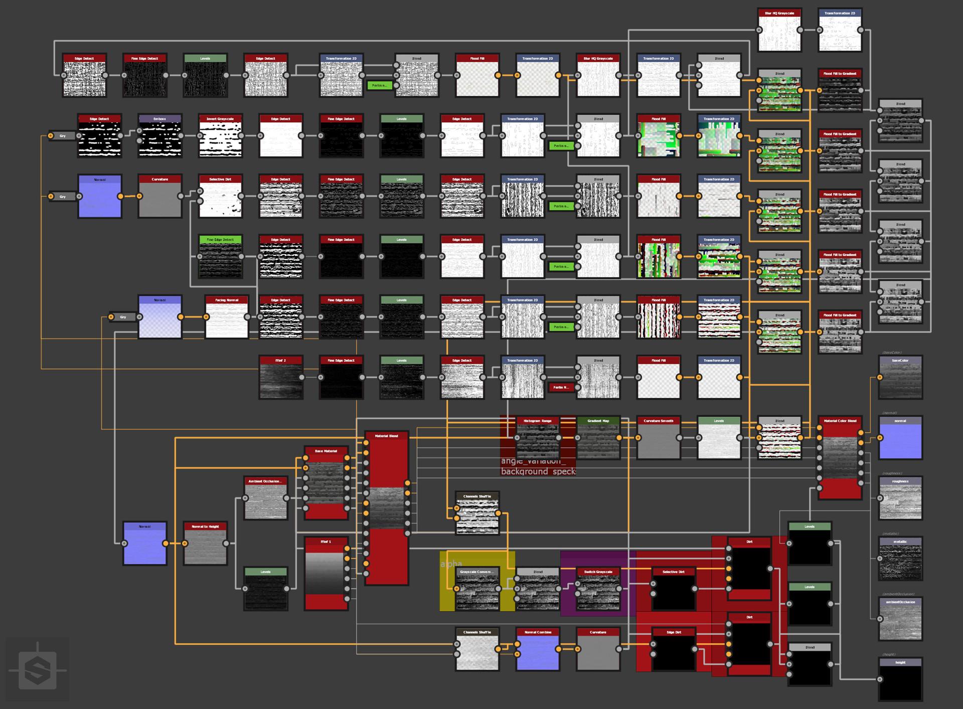 Output node for mixed materials.