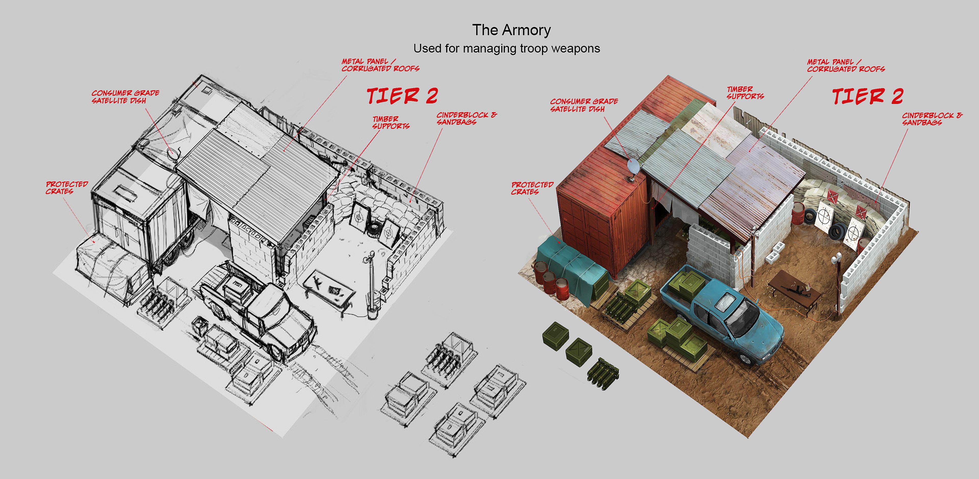 Armory Tier 2
