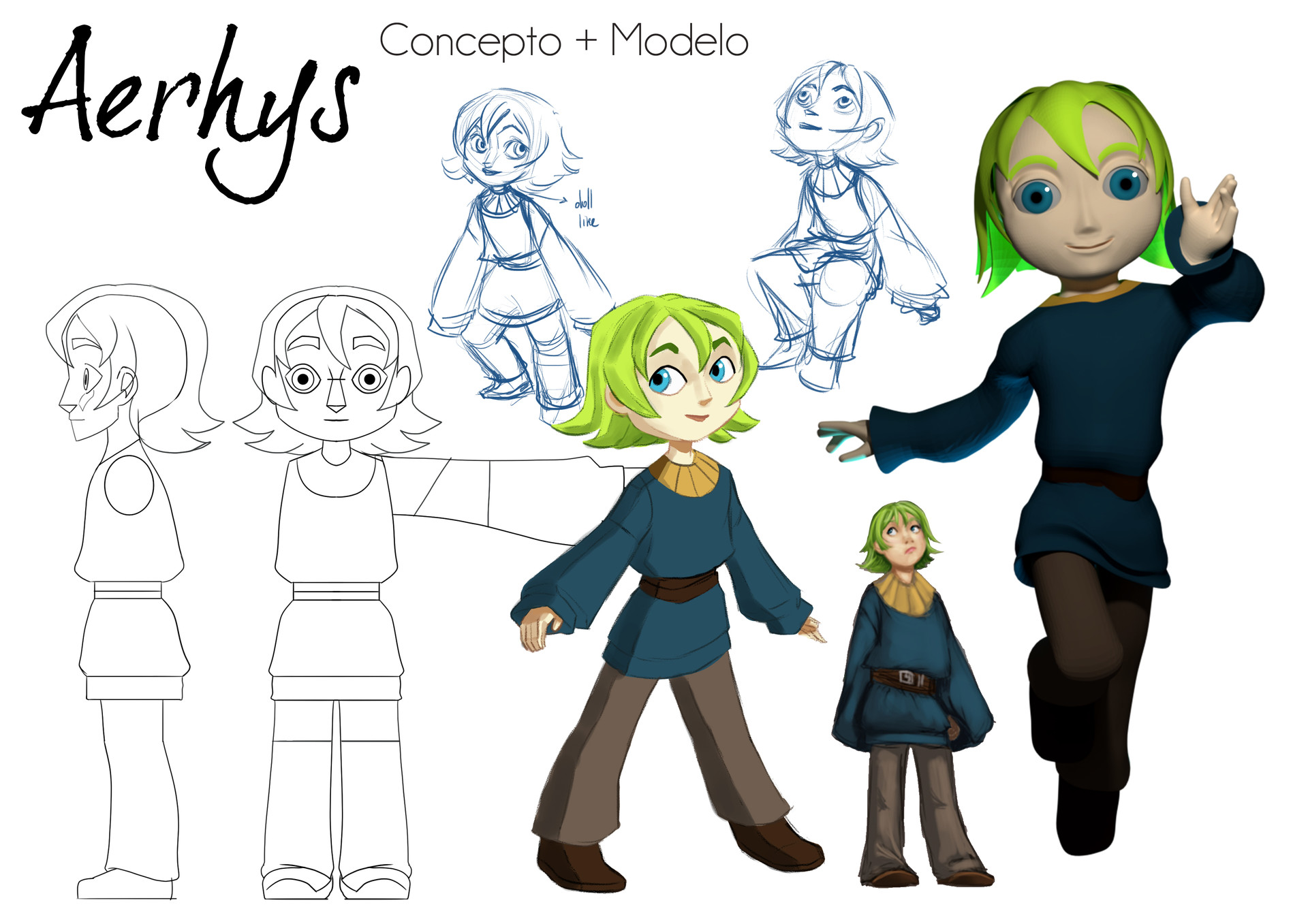Elizabeth goldring aerhys modelo concept