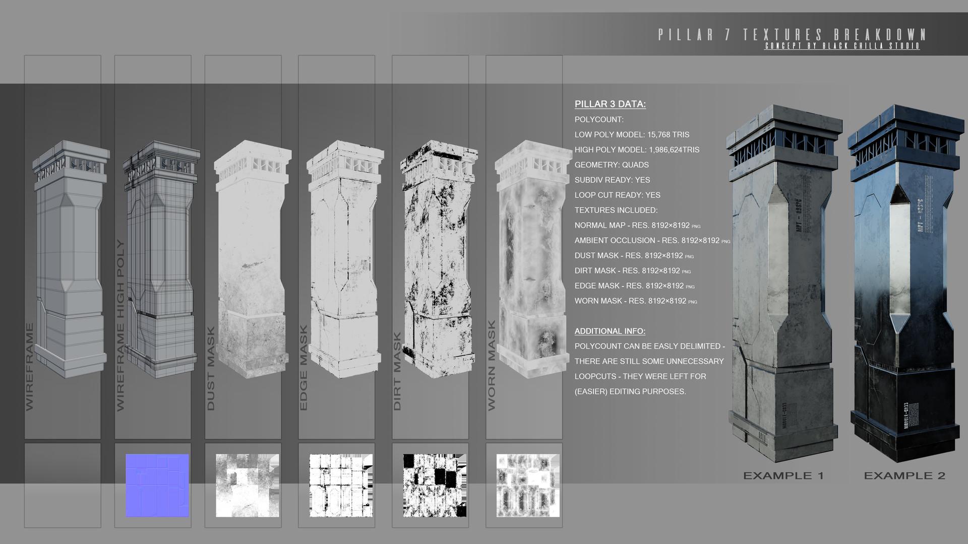 Model textures breakdown