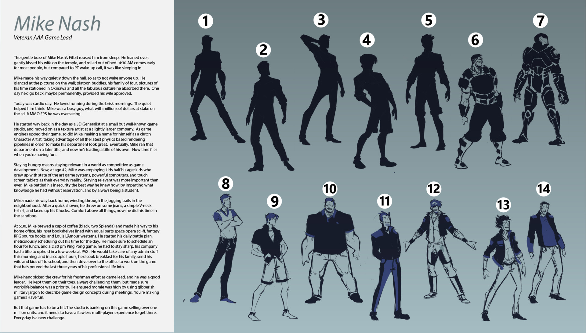 Character/Persona Write Up, with Silhouette selections