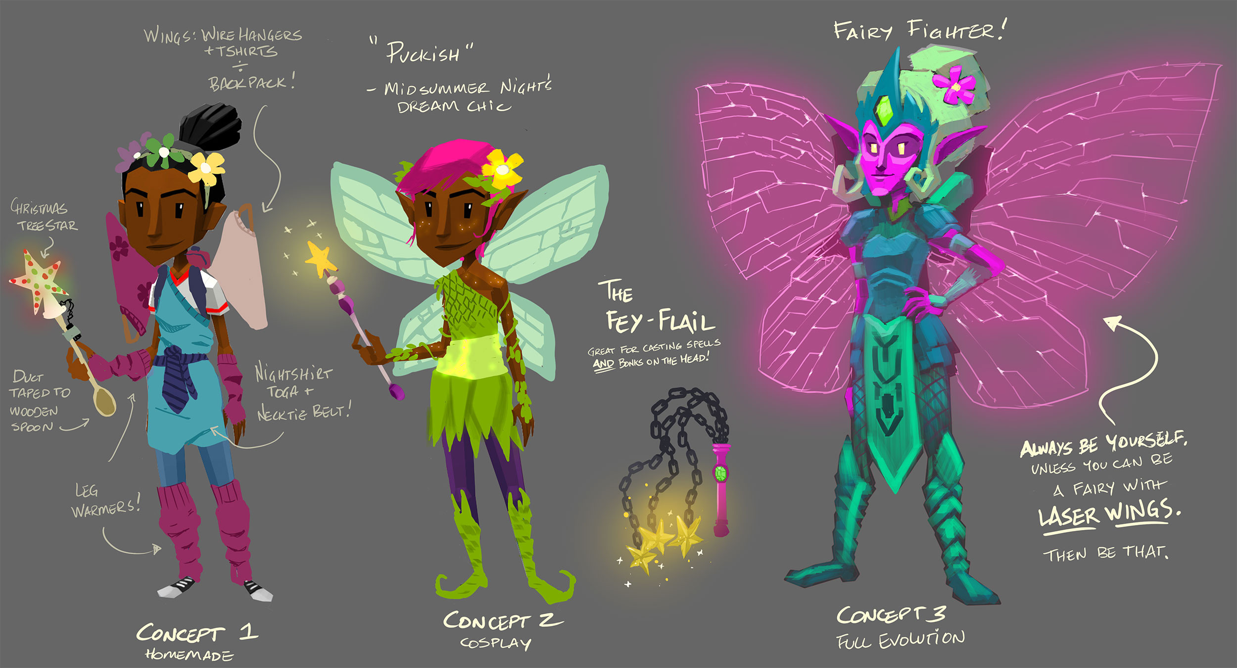 Fairy themed avatar design