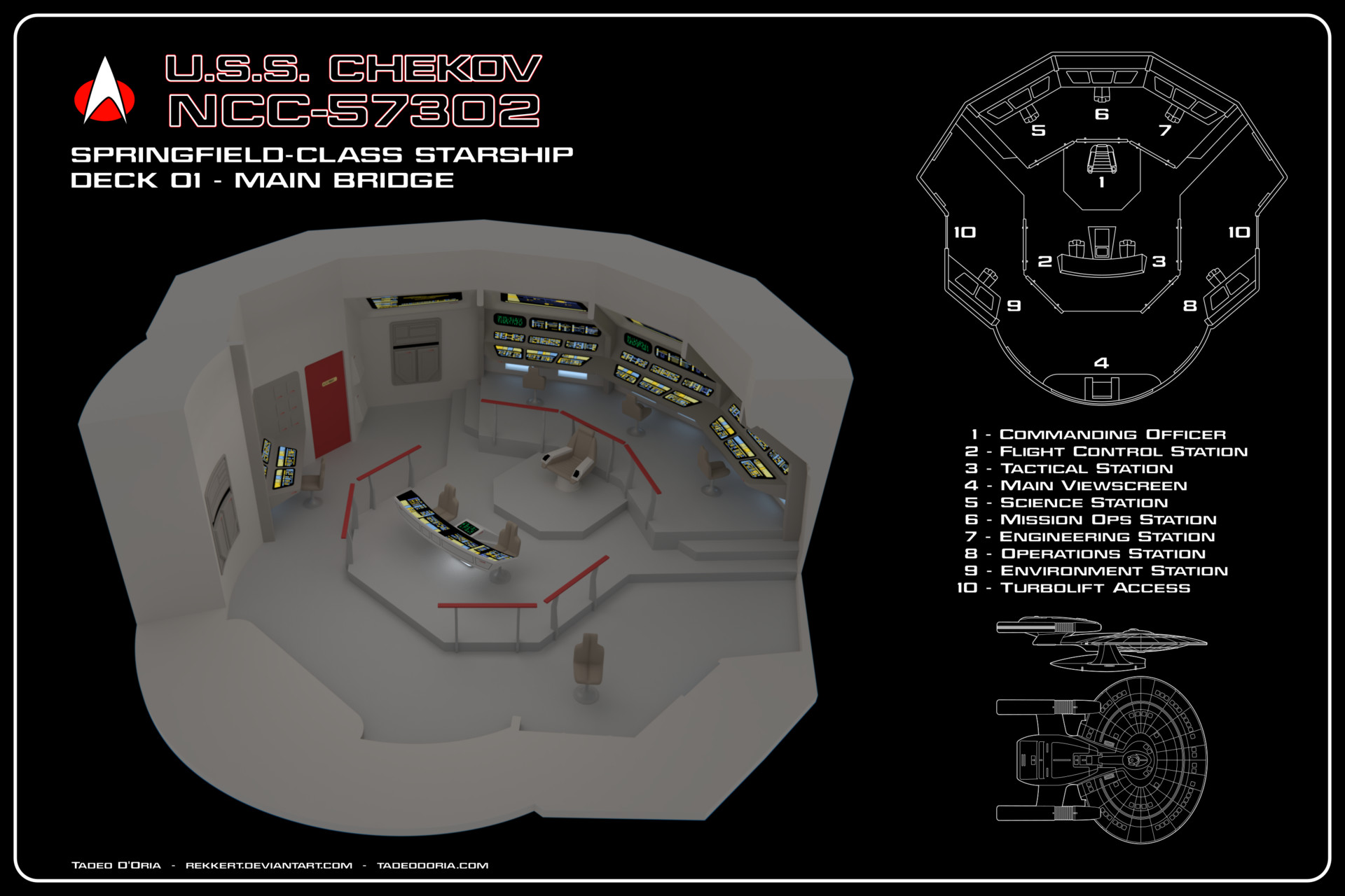Tadeo d oria uss chekov bridge cutaway