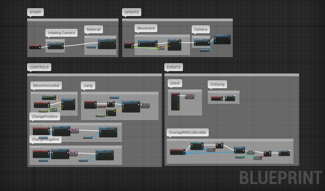 Artstation energyball game jeremy ossola playercontroller blueprint malvernweather Image collections