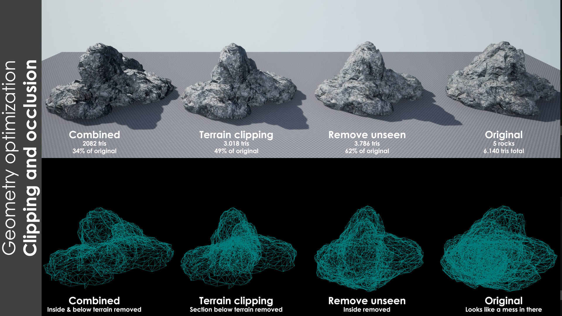 The clipping and occlusion mapping options used in engine