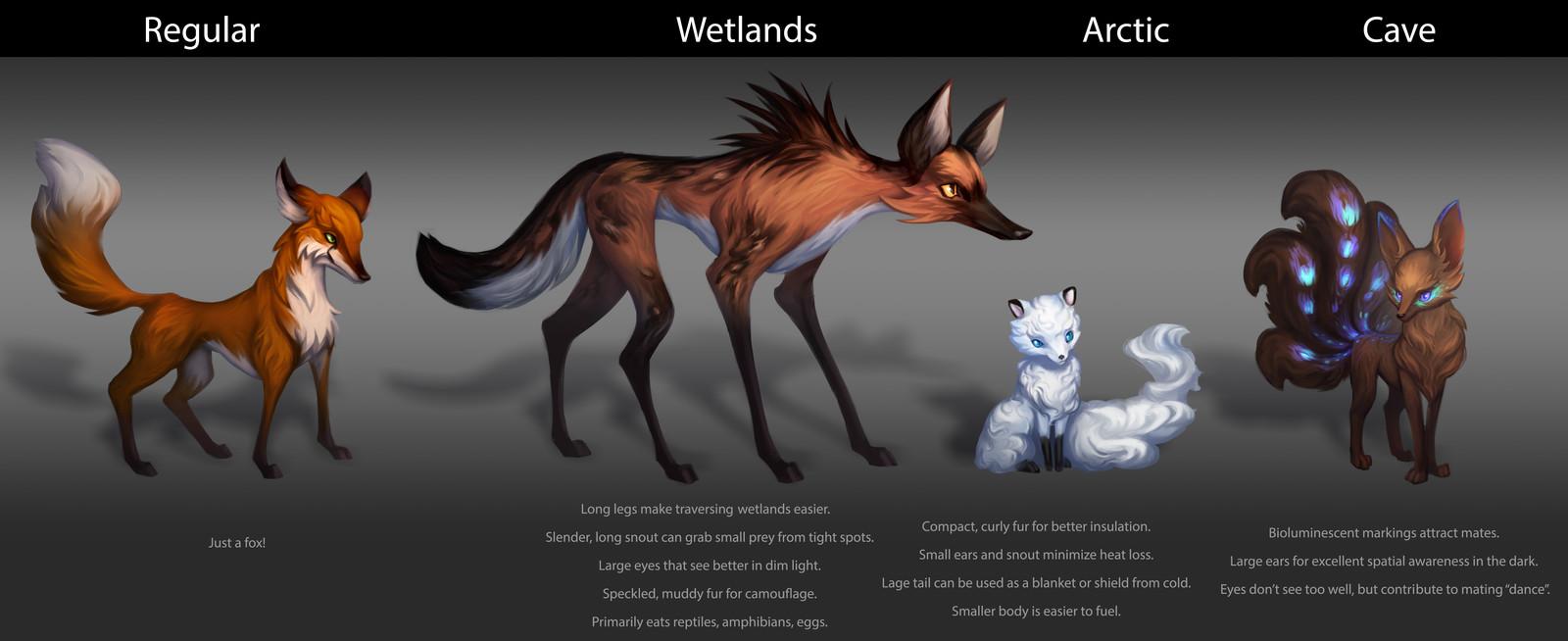Foxy art test