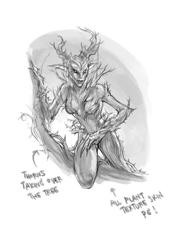 Tanyaporn sangsnit thorny dryx sketch