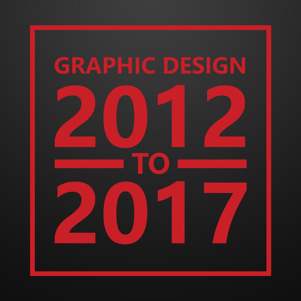 Pablo gerardo graphicdesign