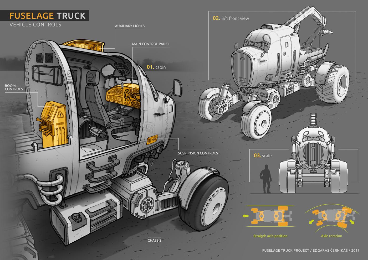 Jonas prunskus edgaras cernikas fuselage truck interior 1400x990 v1