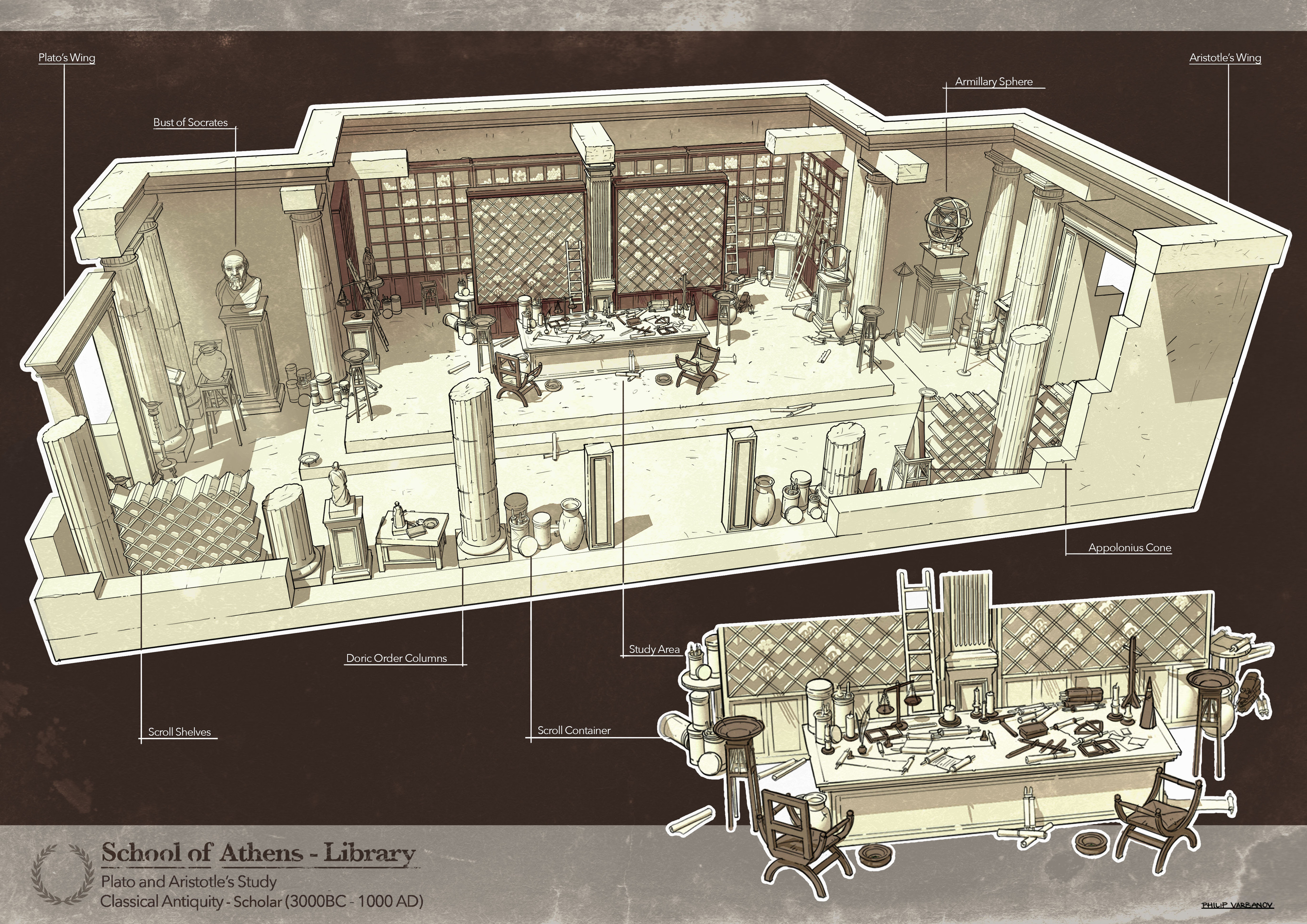 The library in which Aristotle and Plato discussed ideas