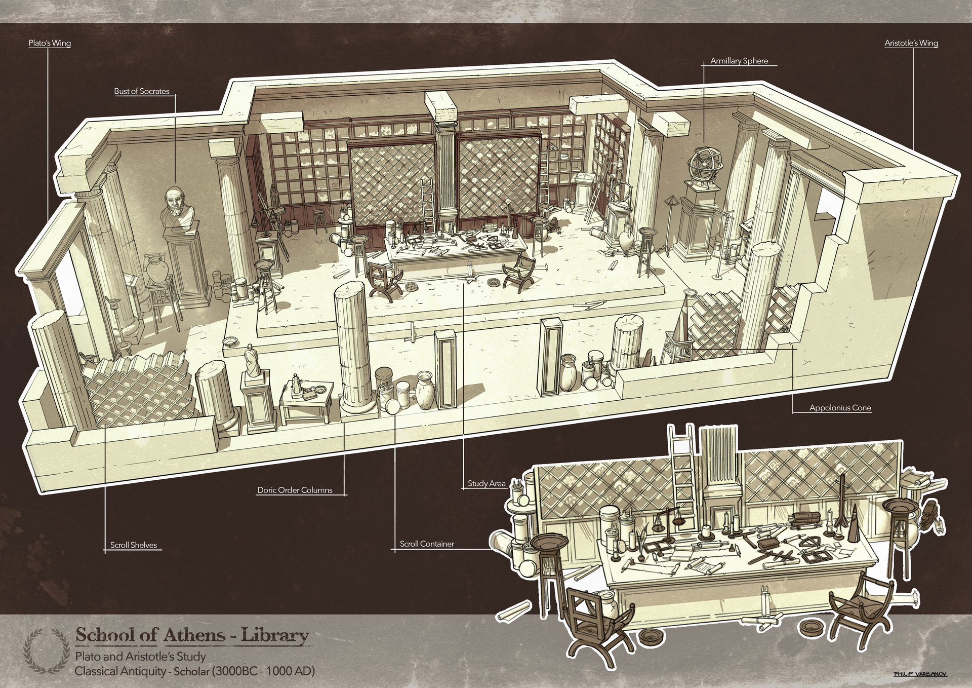 Scholars' Library and Personal Study - Classical Antiquity
