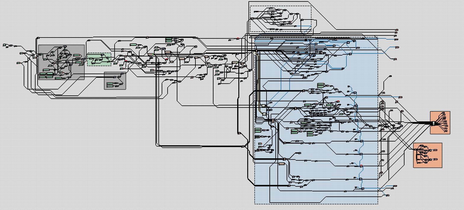 World Machine chart for california map