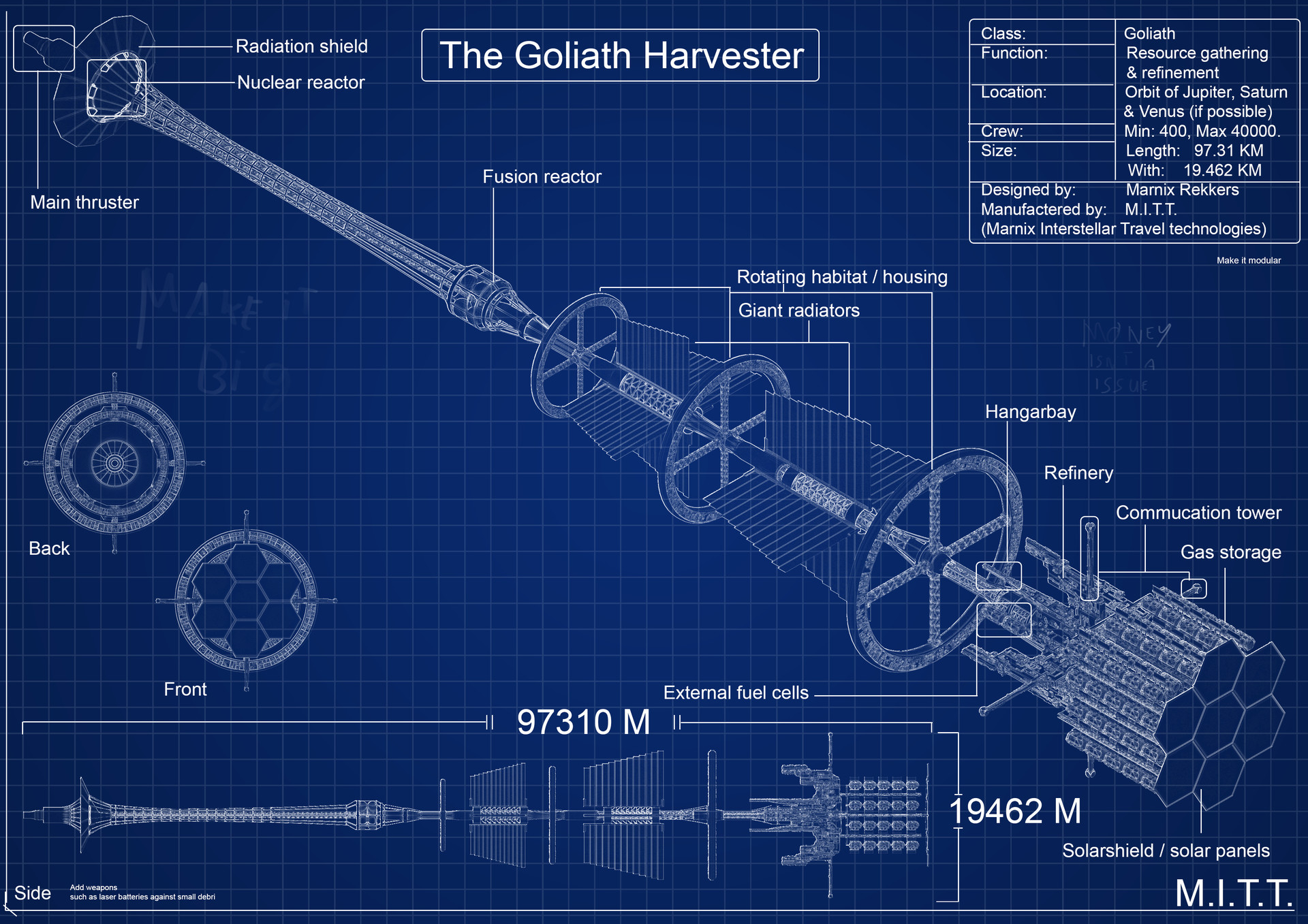 Artstation the goliath harvester marnix rekkers main image malvernweather Image collections