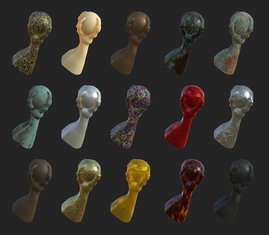 Substance Painter and Designer Materials