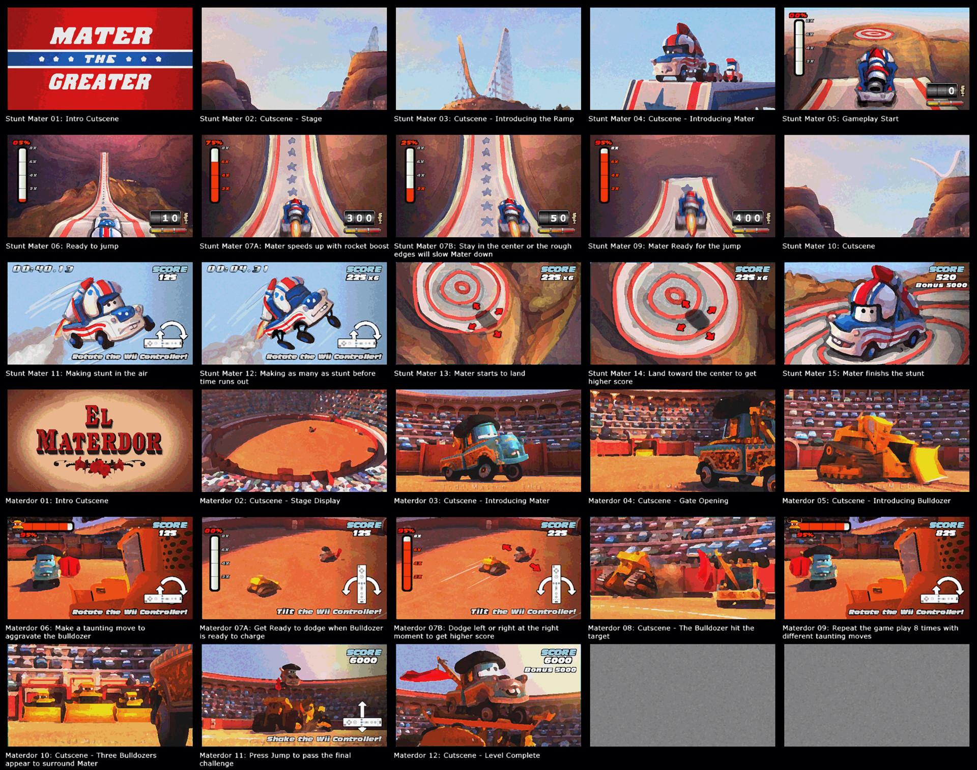 (2009) Storyboard - Cars: Race-O-Rama II