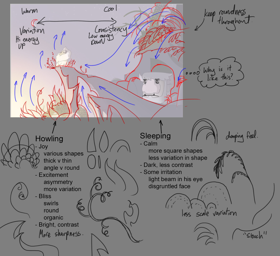 (Process) The ideas behind shape language and composition.