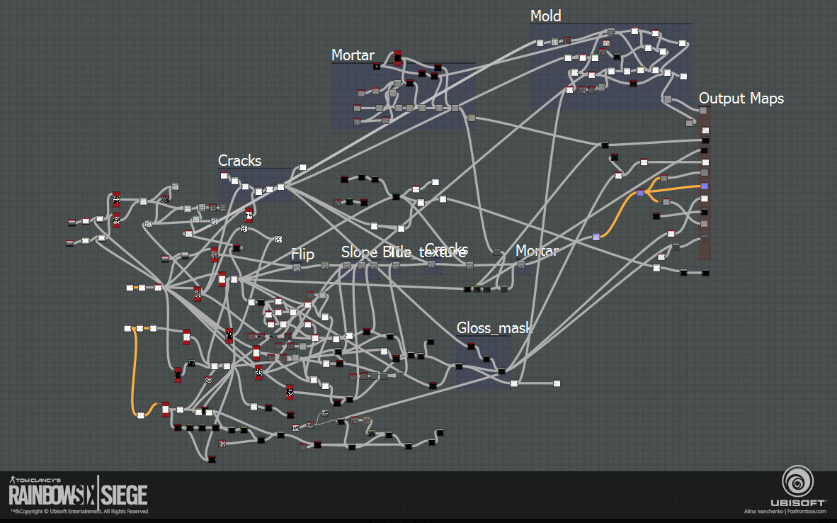 Spaghetti nodes =D  This is how  Substance designer file look like