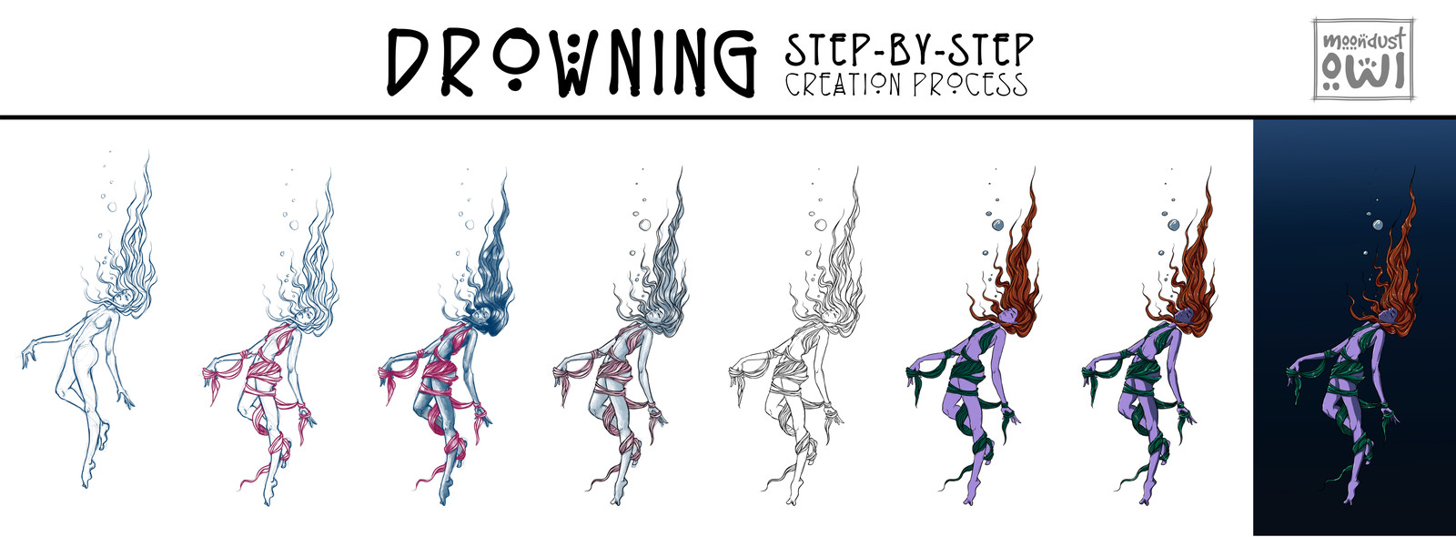 Steps of the creation process