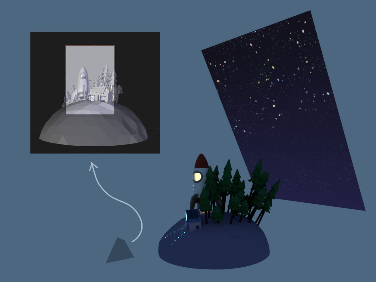 Scene setup, with the background attached to the camera. The image is set to use emission so the low lighting of the scene doesn't affect it