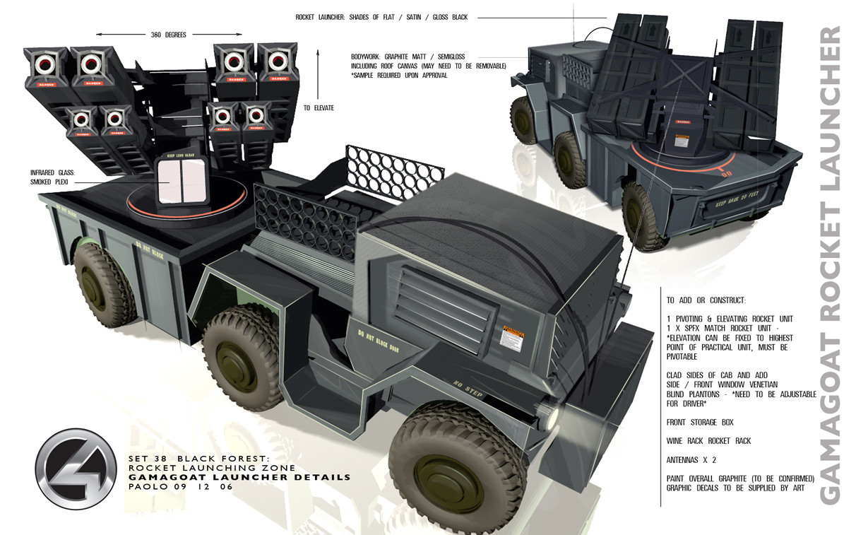 Design for Practical Augmentation of Military Vehicles on Fantastic 4