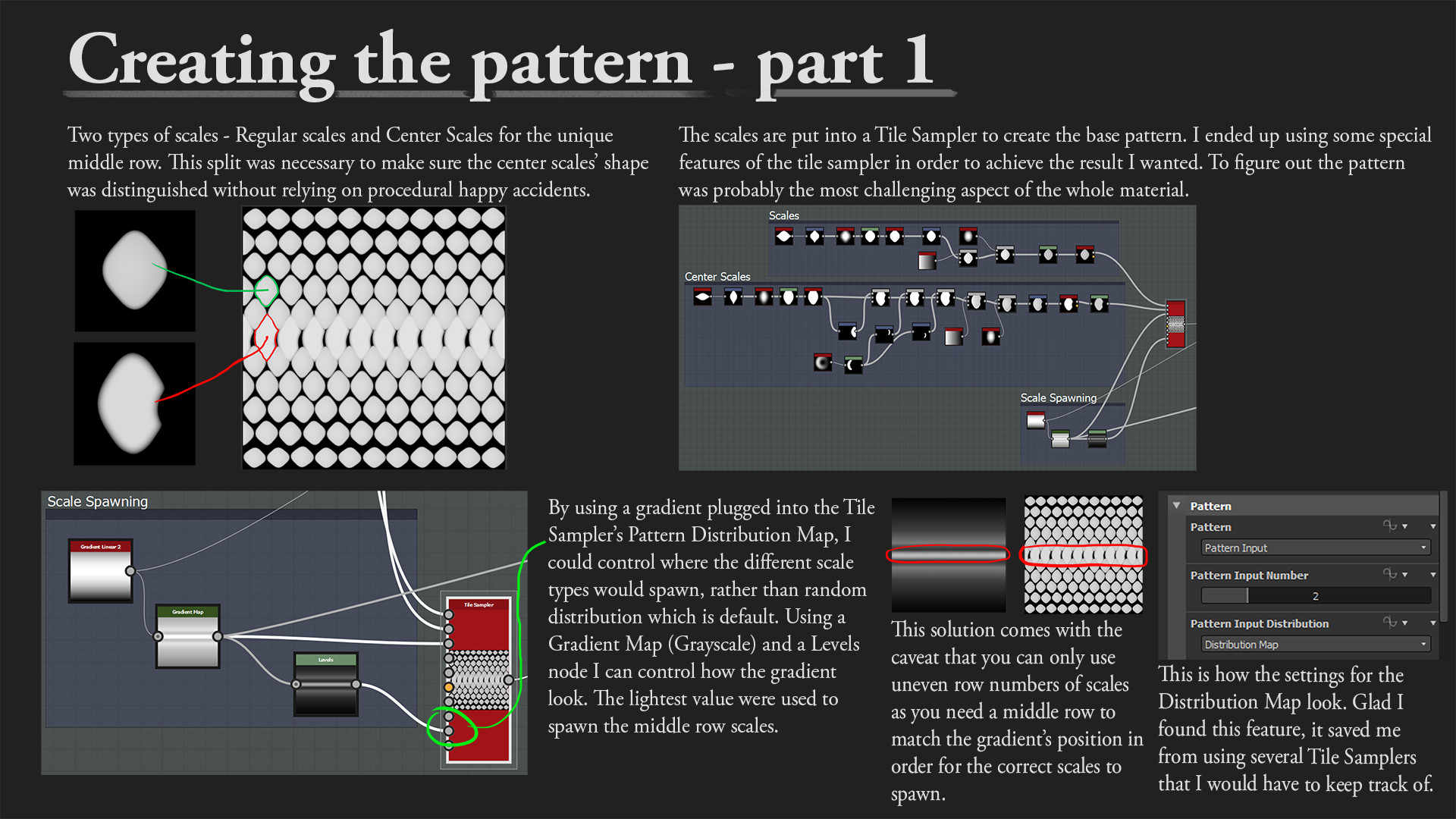Olle norling creation of pattern smallersize