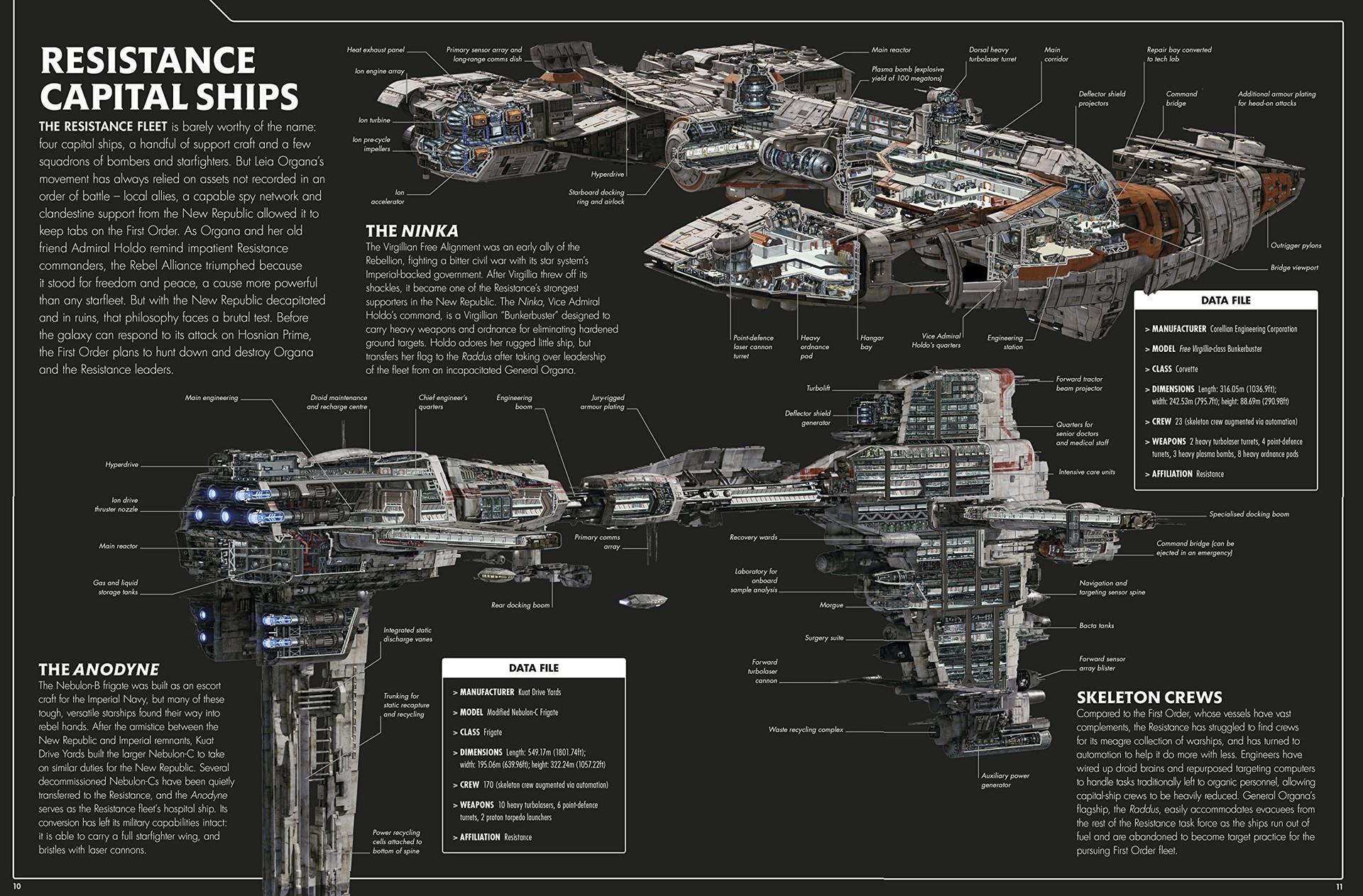 Andrew hodgson starwarsships