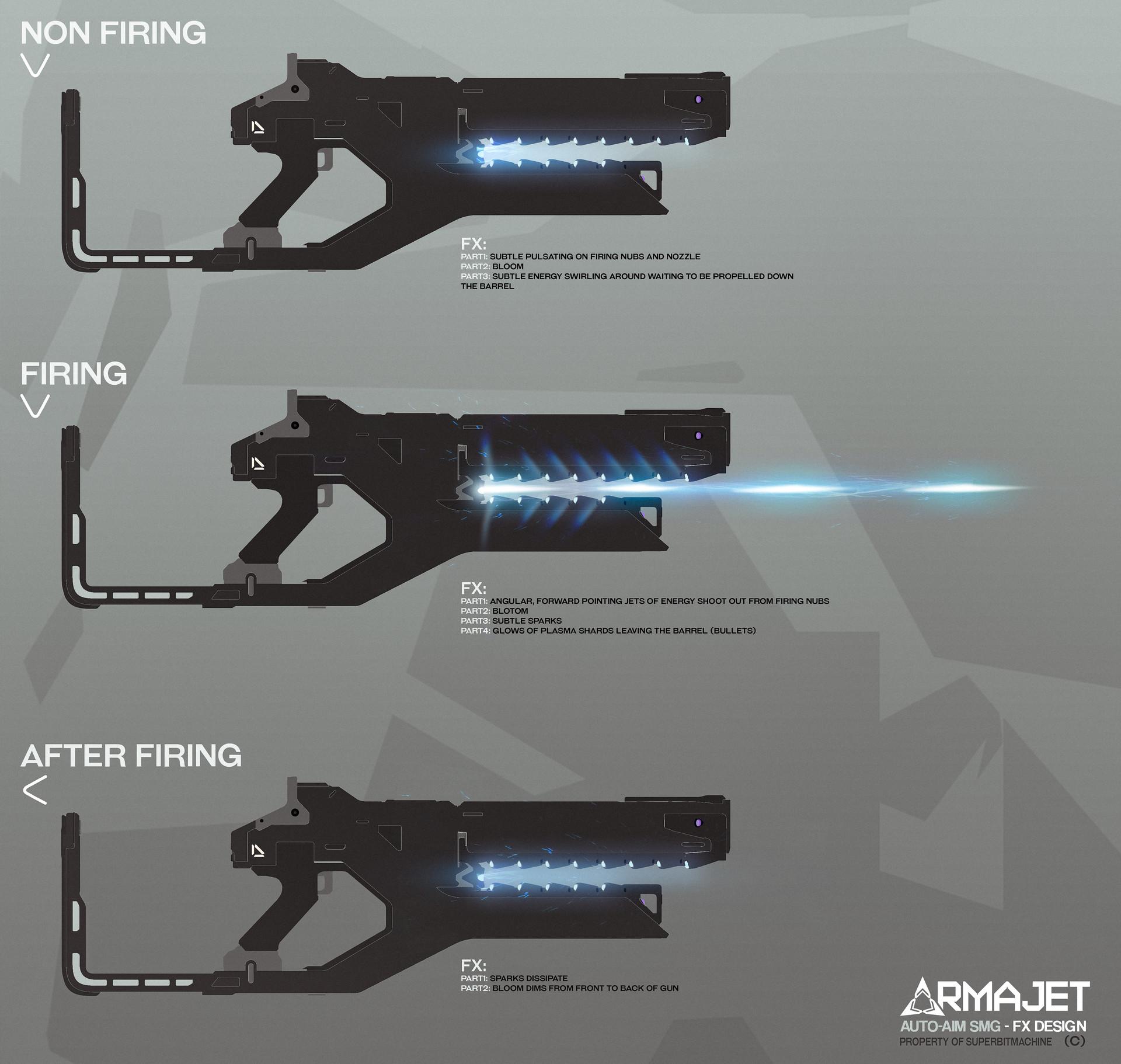 Alex senechal fx concept auto aim smg
