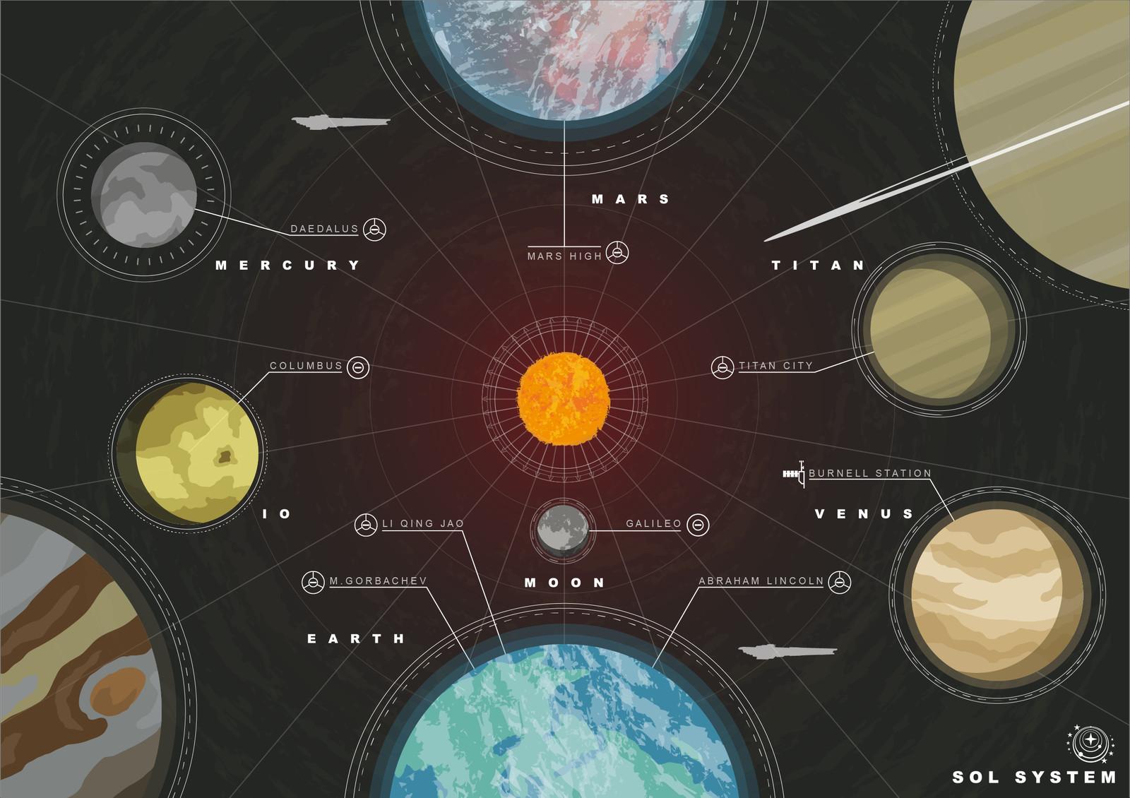 Elite Dangerous - Station Map of Sol (Inspired by Destiny)